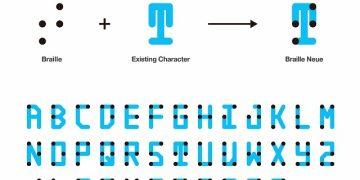 Braille Escrita Tradicional