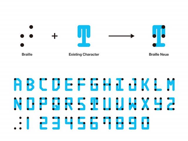 Braille