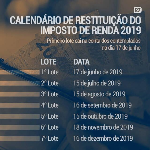 Calendário de Restituição do Imposto de Renda 2019